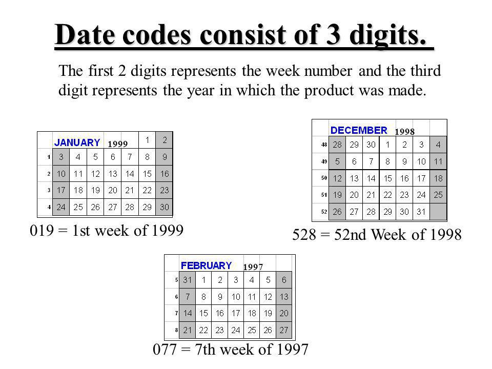 Date codes consist of 3 digits.