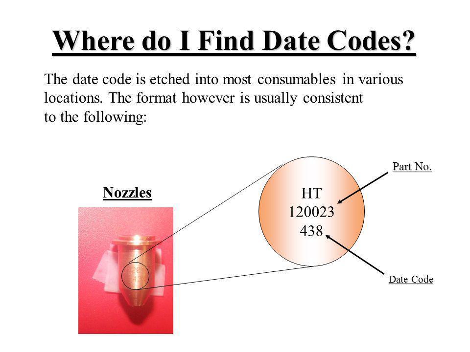 Shield Caps Date Code