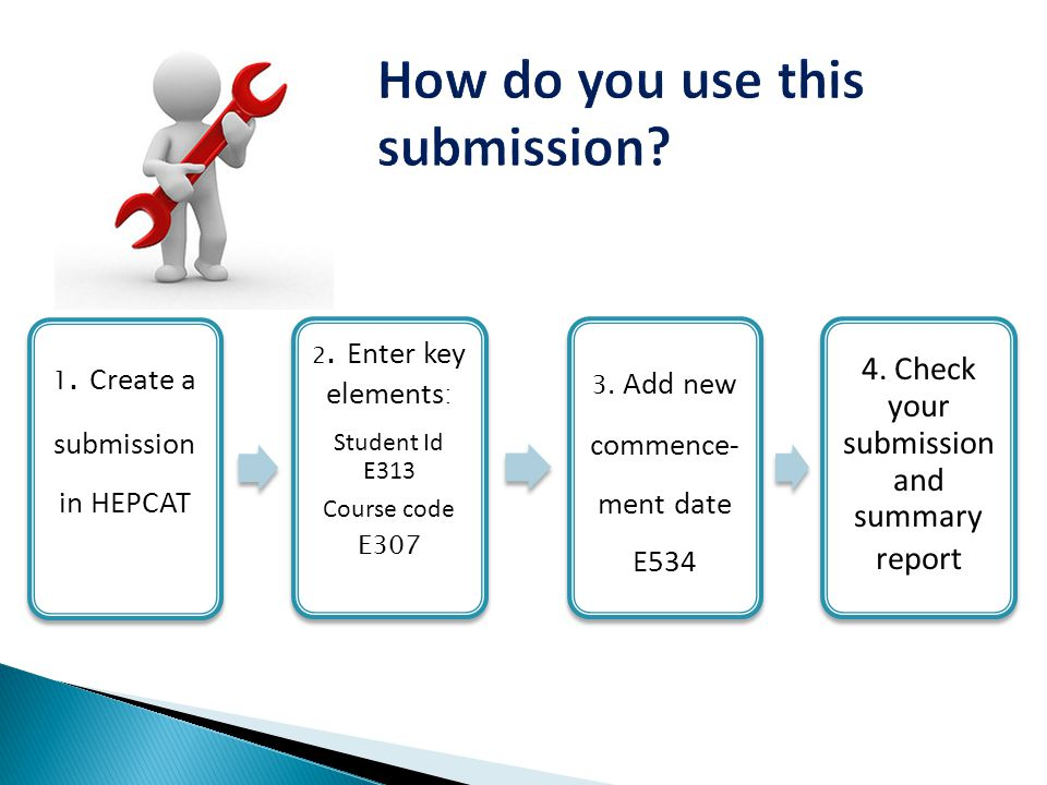 1. Create a submission in HEPCAT 2. Enter key elements : Student Id E313 Course code E