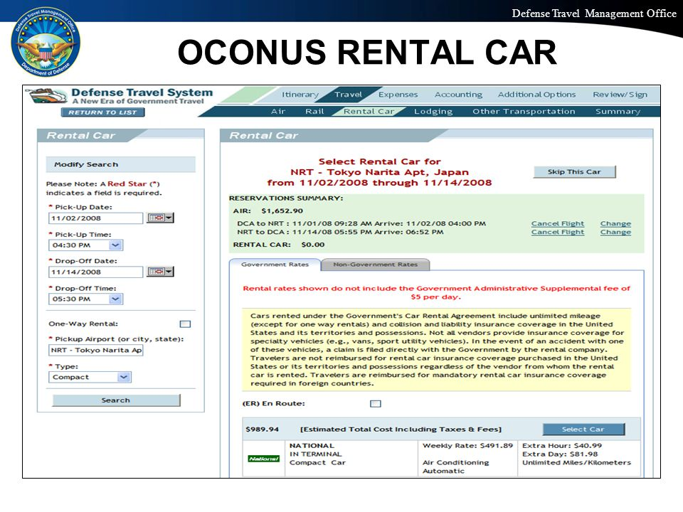 Defense Travel Management Office Office of the Under Secretary of Defense (Personnel and Readiness) OCONUS RENTAL CAR