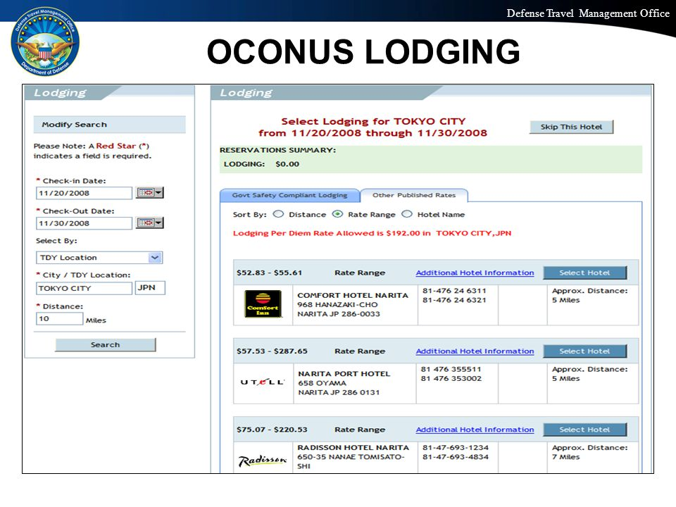 Defense Travel Management Office Office of the Under Secretary of Defense (Personnel and Readiness) OCONUS LODGING