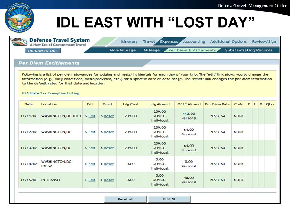 Defense Travel Management Office Office of the Under Secretary of Defense (Personnel and Readiness) IDL EAST WITH LOST DAY