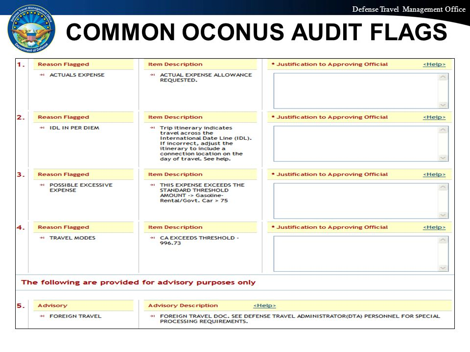 Defense Travel Management Office Office of the Under Secretary of Defense (Personnel and Readiness) COMMON OCONUS AUDIT FLAGS