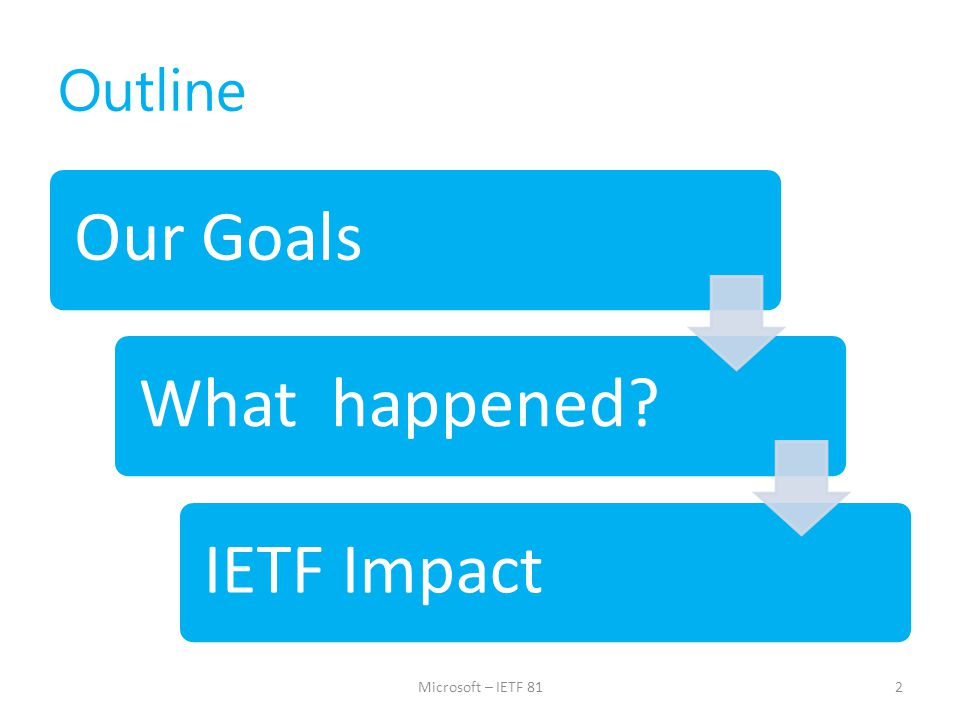 Outline Our GoalsWhat happened?IETF Impact 2Microsoft – IETF 81