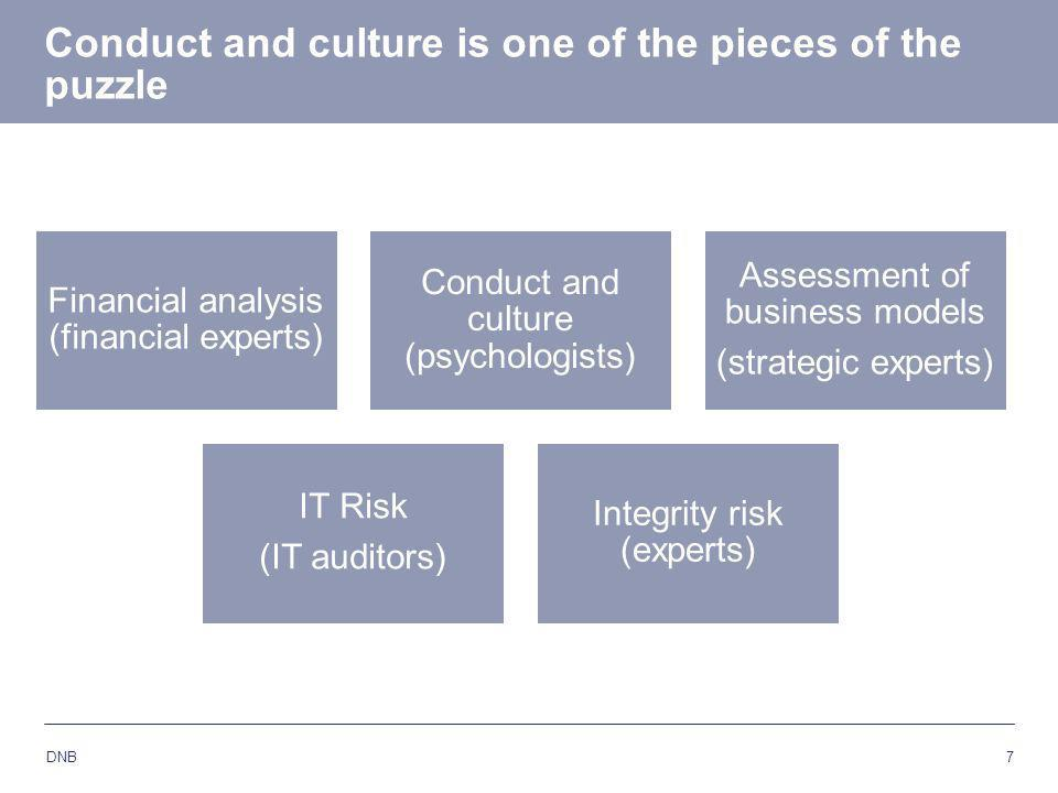7 DNB Conduct and culture is one of the pieces of the puzzle Financial analysis (financial experts) Conduct and culture (psychologists) Assessment of business models (strategic experts) IT Risk (IT auditors) Integrity risk (experts)