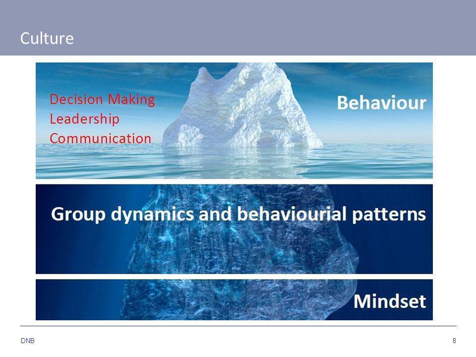 8 DNB Culture Leiderschap: voorbeeldgedrag en bespreekbaarheid Besluitvorming: evenwichtig en consistent Communicatie: transparant