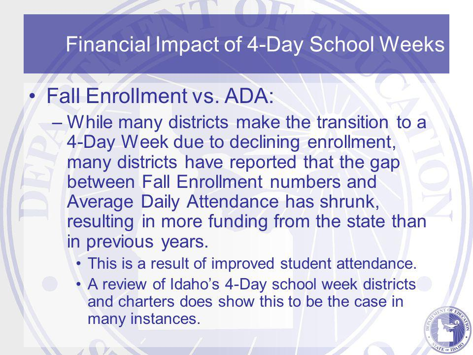 Financial Impact of 4-Day School Weeks Fall Enrollment vs.