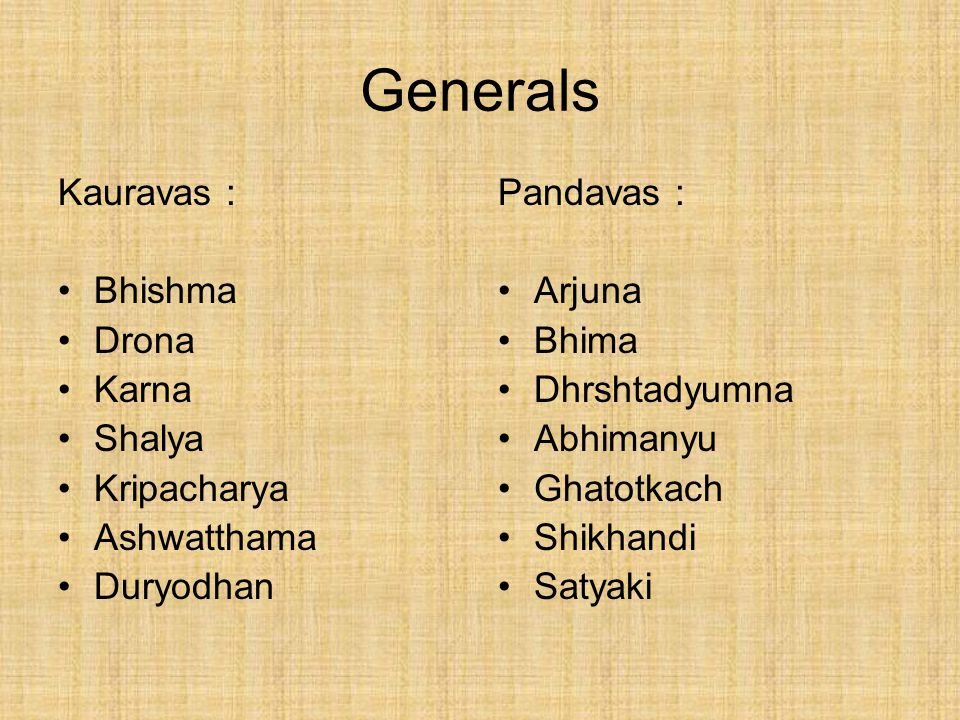 Background Pandavas : Exiled for 13 years.Have no kingdom.