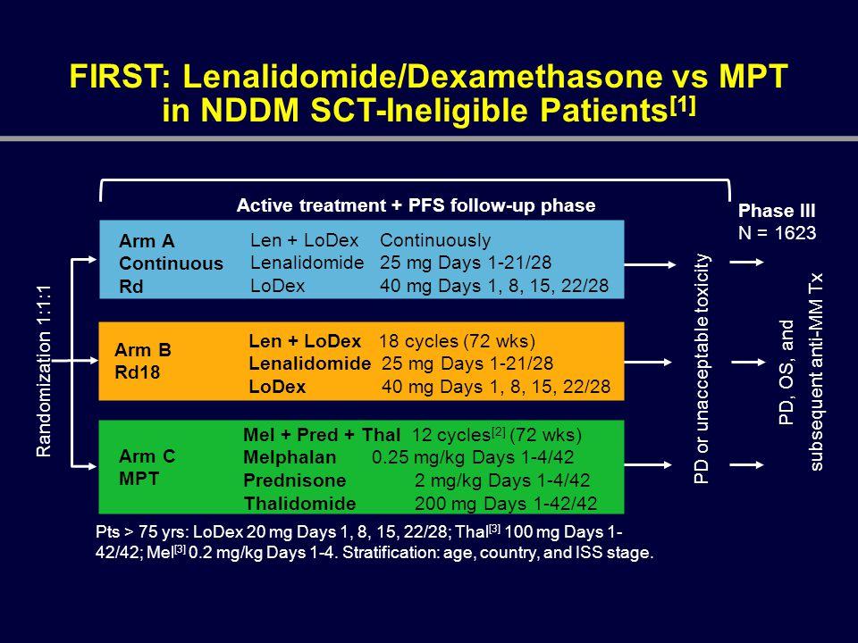FIRST: Lenalidomide/Dexamethasone vs MPT in NDDM SCT-Ineligible Patients [1] Randomization 1:1:1 Arm B Rd18 Arm C MPT Len + LoDex18 cycles (72 wks) Le