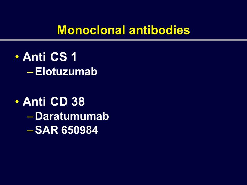 Monoclonal antibodies Anti CS 1 –Elotuzumab Anti CD 38 –Daratumumab –SAR 650984