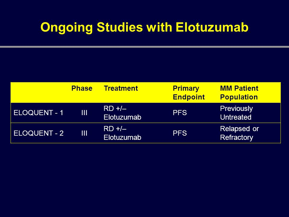 Ongoing Studies with Elotuzumab PhaseTreatmentPrimary Endpoint MM Patient Population ELOQUENT - 1III RD +/– Elotuzumab PFS Previously Untreated ELOQUE