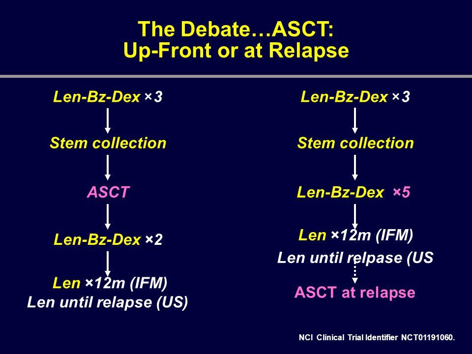 Len-Bz-Dex × 3 Len-Bz-Dex ×5 Len ×12m (IFM) Len until relpase (US Stem collection Len-Bz-Dex × 3 ASCT Len ×12m (IFM) Len until relapse (US) Stem colle
