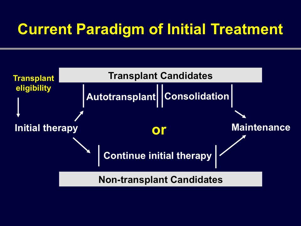 Current Paradigm of Initial Treatment