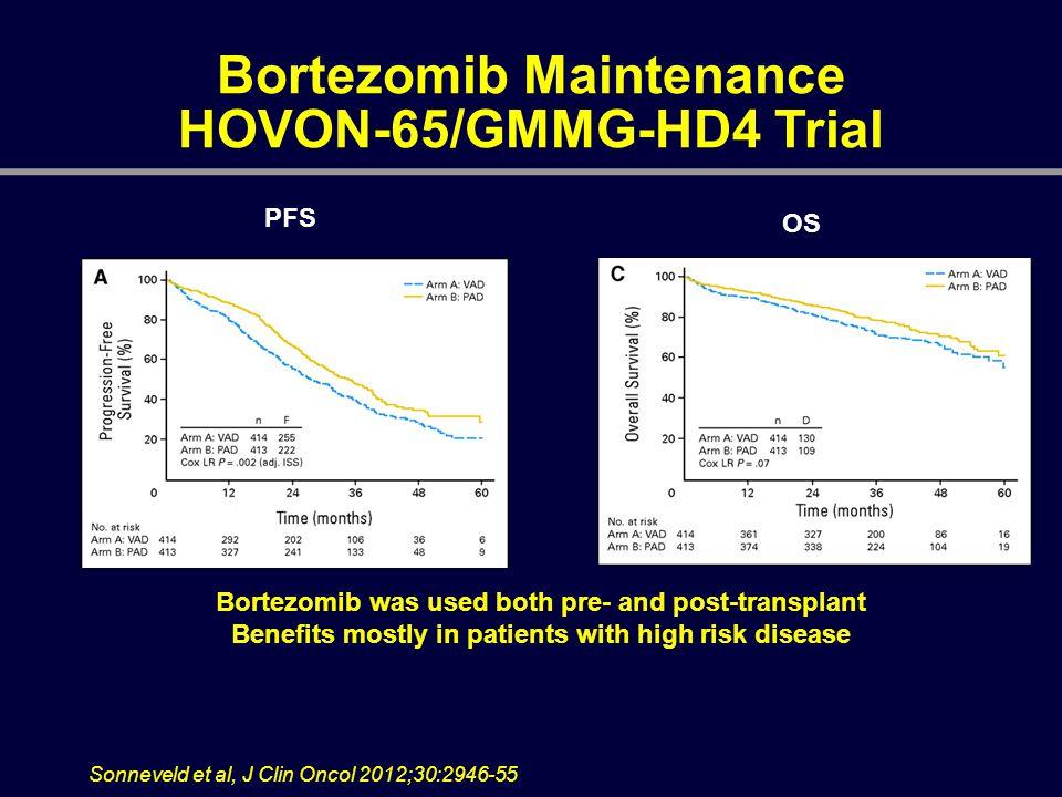 Bortezomib Maintenance HOVON-65/GMMG-HD4 Trial PFS OS Sonneveld et al, J Clin Oncol 2012;30:2946-55 Bortezomib was used both pre- and post-transplant