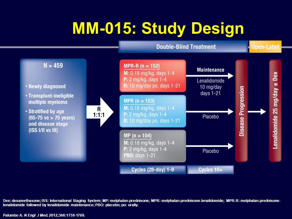 MM-015: Study Design Dex: dexamethasone; ISS: International Staging System; MP: melphalan-prednisone; MPR: melphalan-prednisone-lenalidomide; MPR-R: m