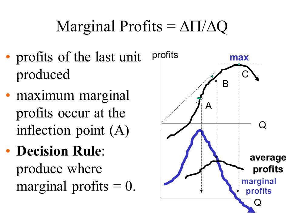Marginal Profits =  Q profits of the last unit produced maximum marginal profits occur at the inflection point (A) Decision Rule: produce where ma