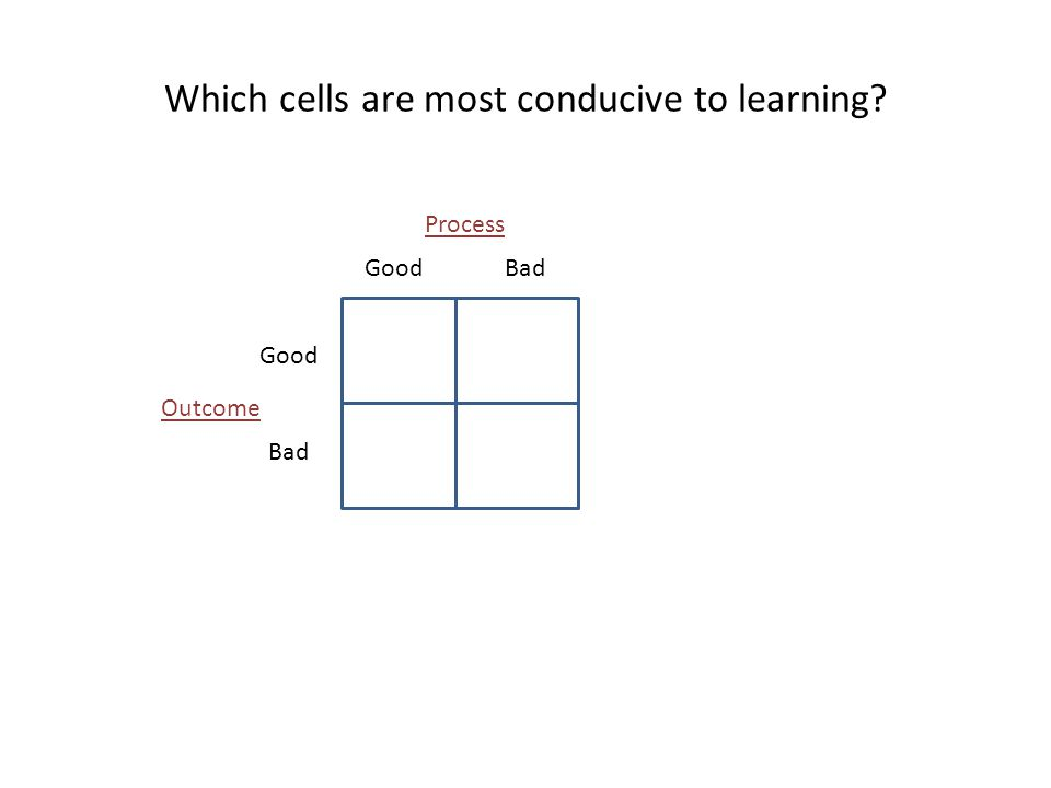 Which cells are most conducive to learning? Good Bad Outcome Process