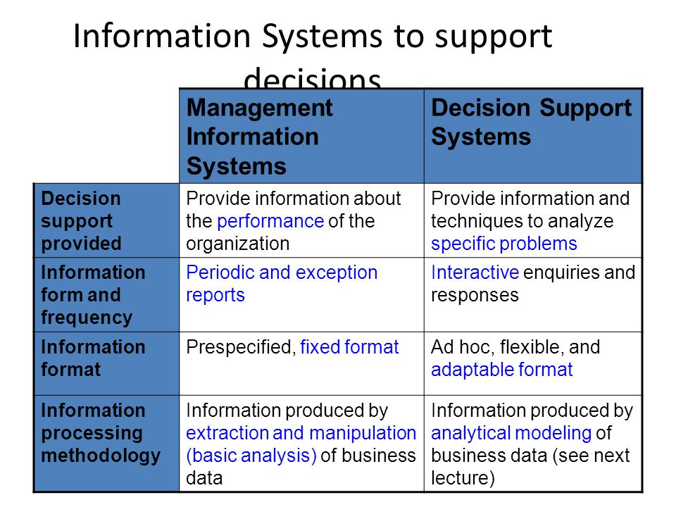Information Systems to support decisions Management Information Systems Decision Support Systems Decision support provided Provide information about t