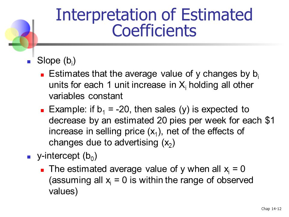 Chap 14-12 Interpretation of Estimated Coefficients Slope (b i ) Estimates that the average value of y changes by b i units for each 1 unit increase i