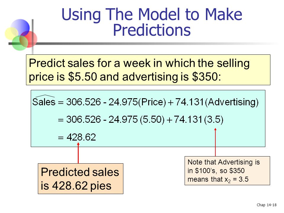 Chap 14-18 Using The Model to Make Predictions Predict sales for a week in which the selling price is $5.50 and advertising is $350: Predicted sales i