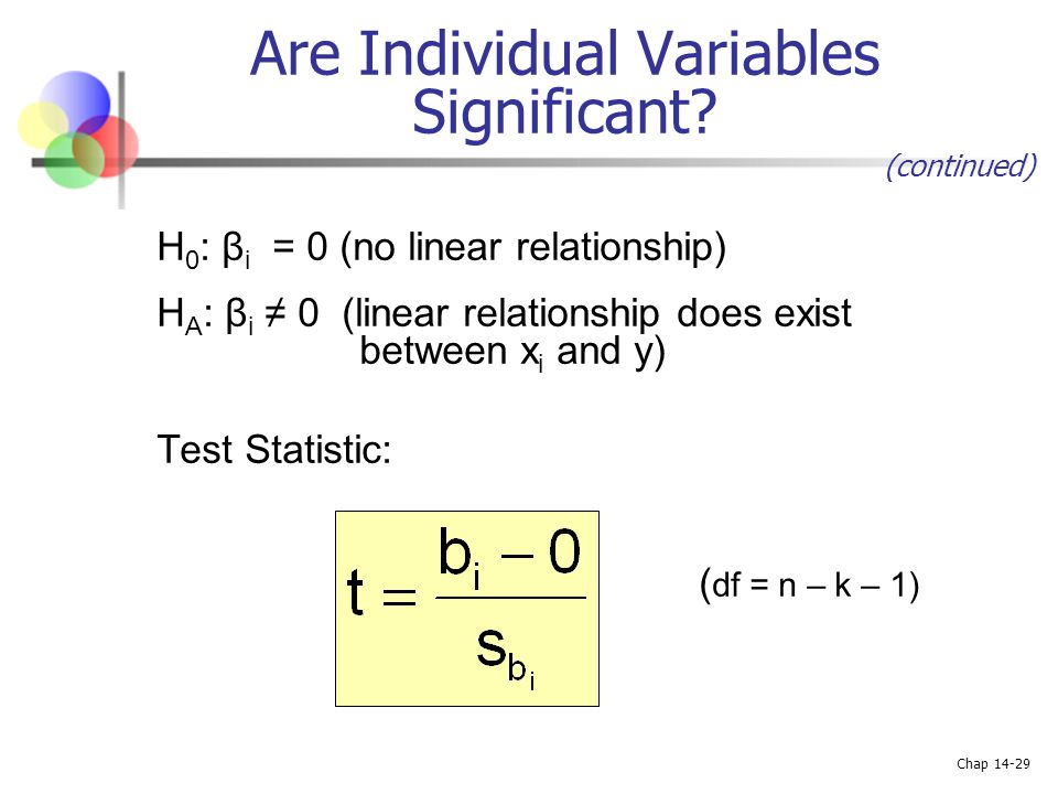 Chap 14-29 Are Individual Variables Significant? H 0 : β i = 0 (no linear relationship) H A : β i ≠ 0 (linear relationship does exist between x i and