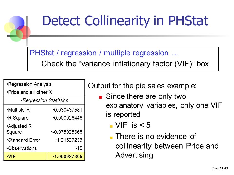 Chap 14-43 Detect Collinearity in PHStat Output for the pie sales example: Since there are only two explanatory variables, only one VIF is reported VI