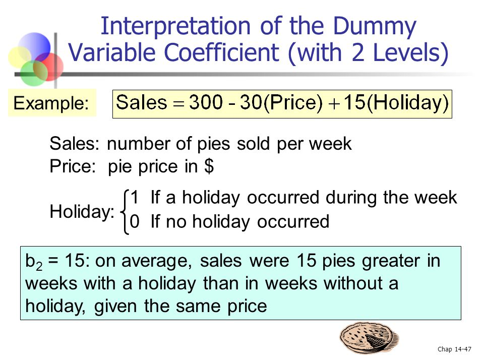 Chap 14-47 Sales: number of pies sold per week Price: pie price in $ Holiday: Interpretation of the Dummy Variable Coefficient (with 2 Levels) Example