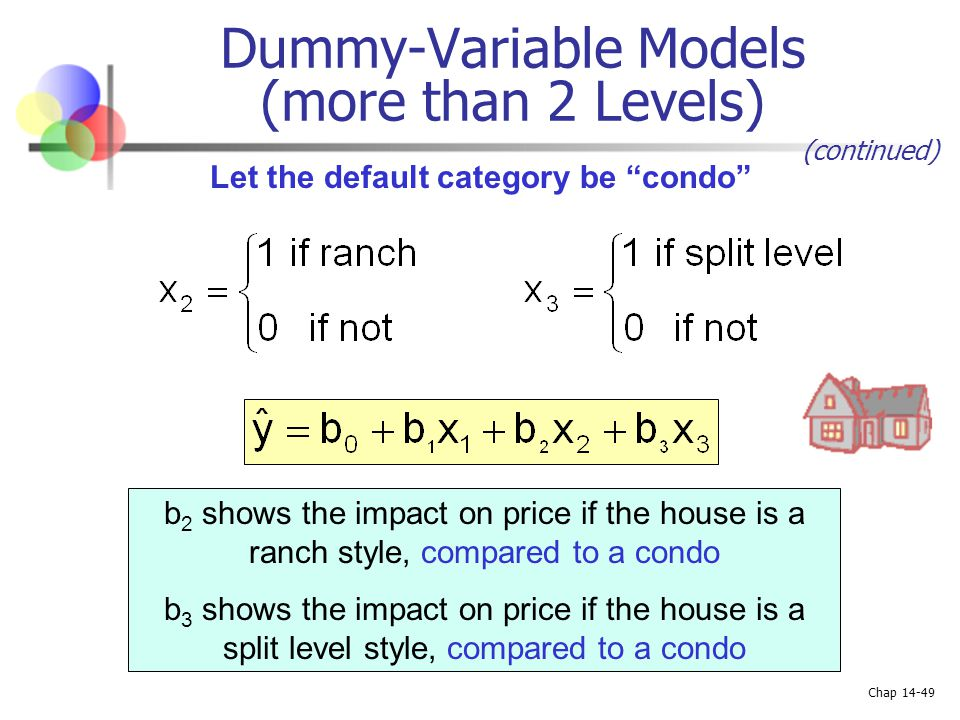Chap 14-49 Dummy-Variable Models (more than 2 Levels) b 2 shows the impact on price if the house is a ranch style, compared to a condo b 3 shows the i