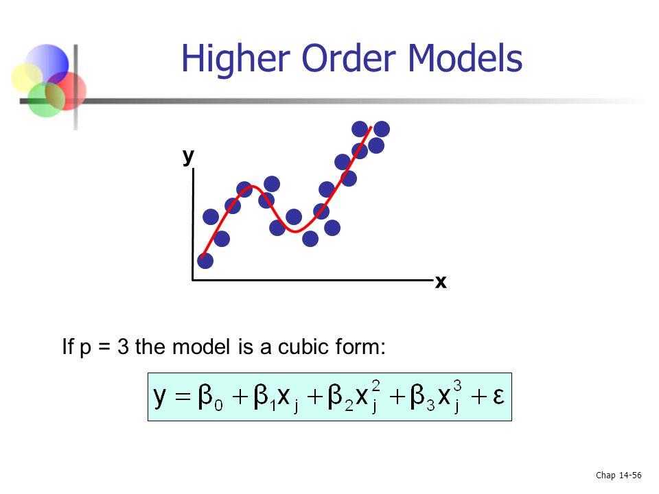 Chap 14-56 Higher Order Models y x If p = 3 the model is a cubic form: