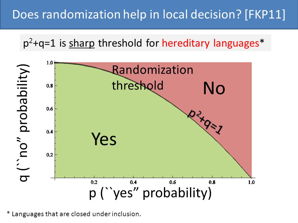 Does randomization help in local decision.