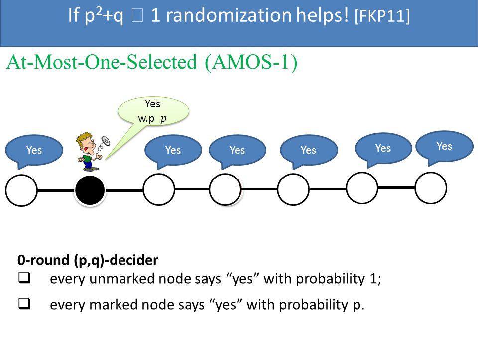 If p 2 +q  1 randomization helps.