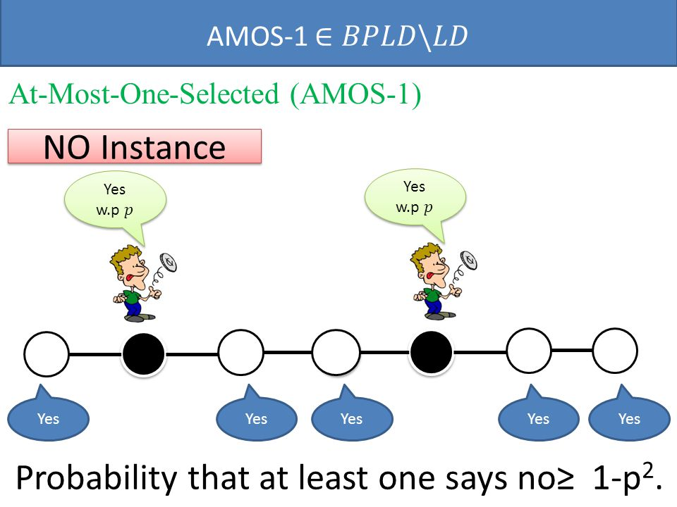 Probability that at least one says no≥ 1-p 2. NO Instance Yes At-Most-One-Selected (AMOS-1)