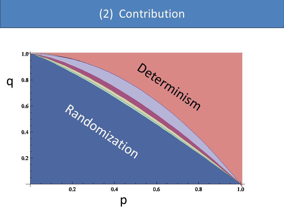 (2) Contribution p q Determinism Randomization