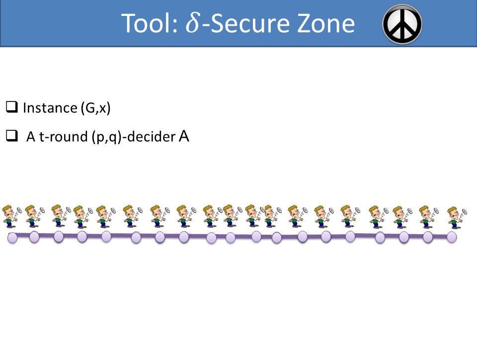  Instance (G,x)  A t-round (p,q)-decider A