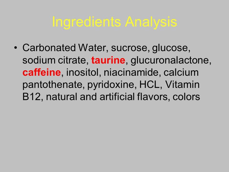 Ingredients Analysis Carbonated Water, sucrose, glucose, sodium citrate, taurine, glucuronalactone, caffeine, inositol, niacinamide, calcium pantothen