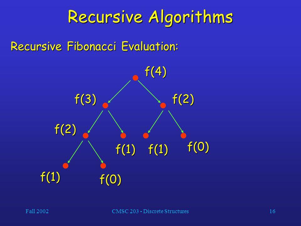 Fall 2002CMSC 203 - Discrete Structures16 Recursive Algorithms Recursive Fibonacci Evaluation: f(4) f(3) f(2) f(1) f(0) f(1) f(2) f(1) f(0)