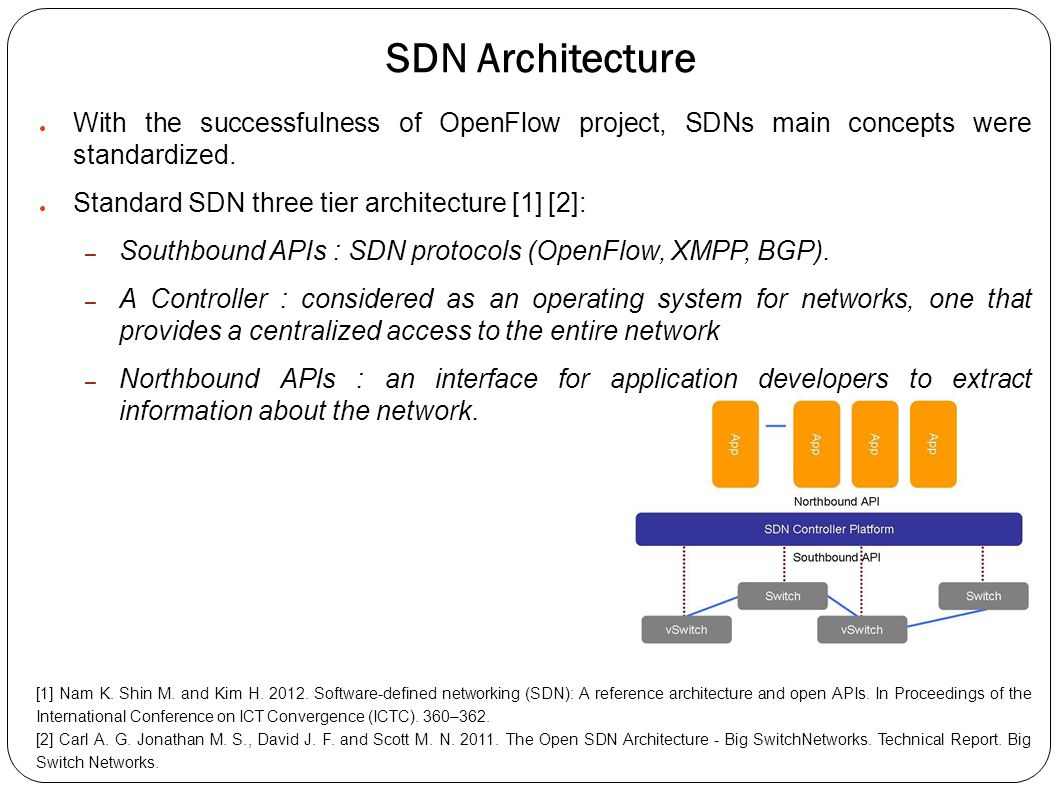 ● SDN Controller Platforms ● SDN Software Switch Platforms ● Native SDN switches ● SDN Languages ● SDN Debugging Tools ● SDN Emulation and Simulation Tools ● SDN Virtualization Tools SDN Development Tools