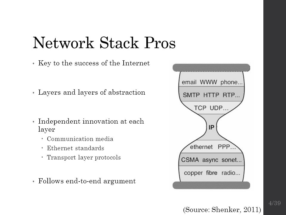 Network Stack Pros Key to the success of the Internet Layers and layers of abstraction Independent innovation at each layer  Communication media  Et