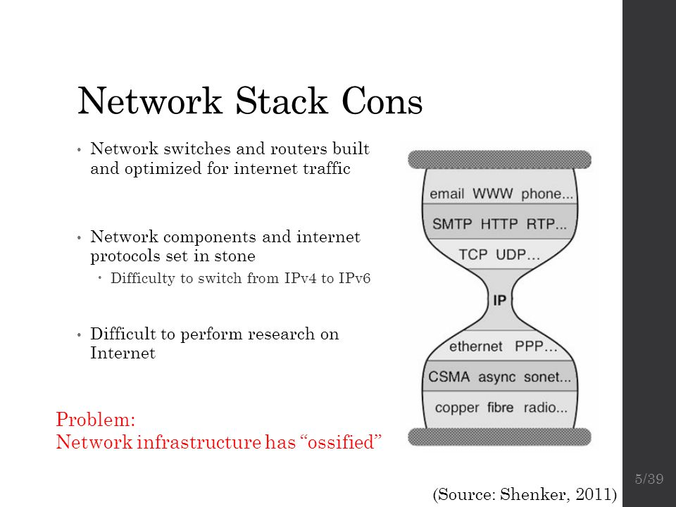 Network Stack Cons Network switches and routers built and optimized for internet traffic Network components and internet protocols set in stone  Diff