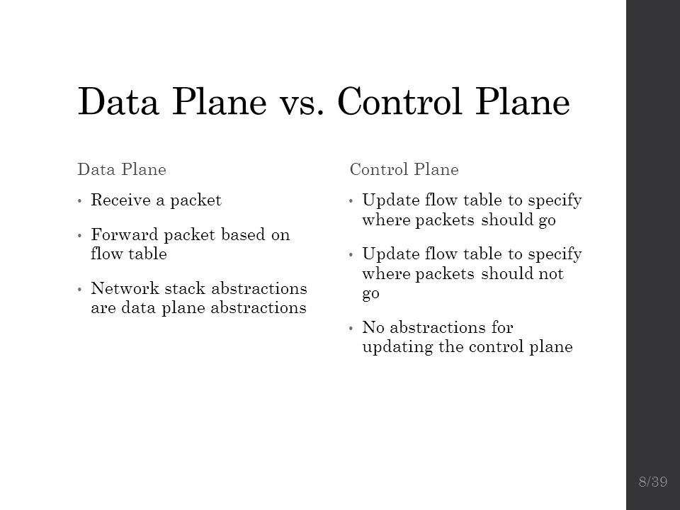 Data Plane vs. Control Plane Data Plane Receive a packet Forward packet based on flow table Network stack abstractions are data plane abstractions Con