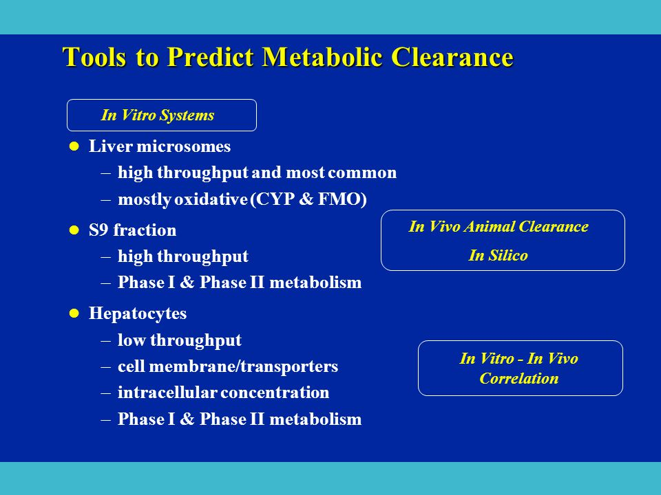 Tools to Predict Metabolic Clearance In Vitro Systems Liver microsomes –high throughput and most common –mostly oxidative (CYP & FMO) S9 fraction –hig