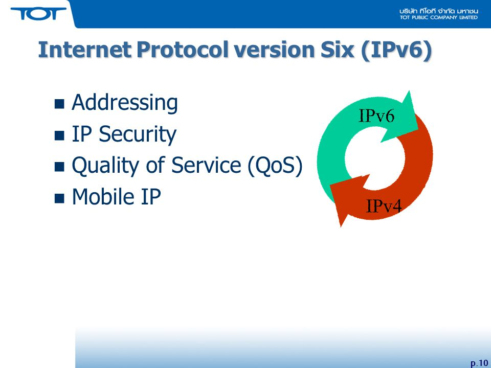 p.10 Internet Protocol version Six (IPv6) Addressing IP Security Quality of Service (QoS) Mobile IP