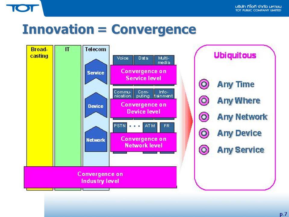 p.7 Innovation = Convergence