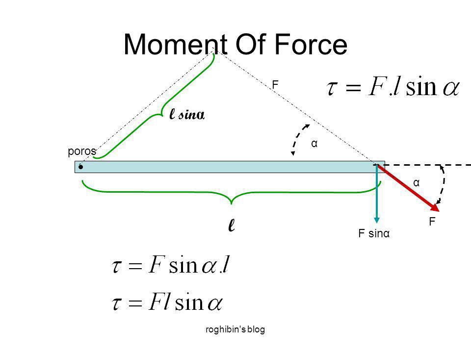 roghibin s blog Moment Of Force l α F poros α l sin α F sinα F