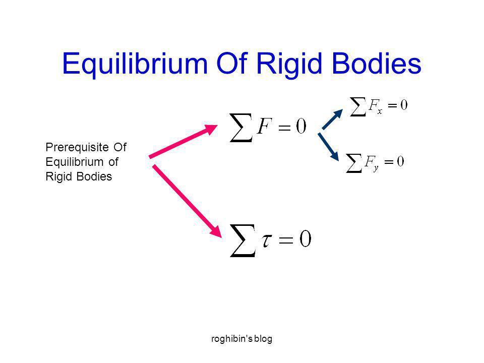 Equilibrium Of Rigid Bodies Prerequisite Of Equilibrium of Rigid Bodies