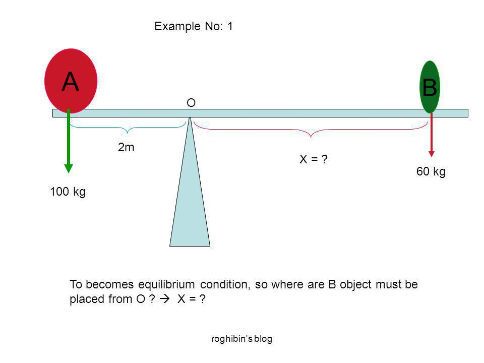 roghibin's blog A B 2m 100 kg 60 kg X = ? To becomes equilibrium condition, so where are B object must be placed from O ?  X = ? O Example No: 1
