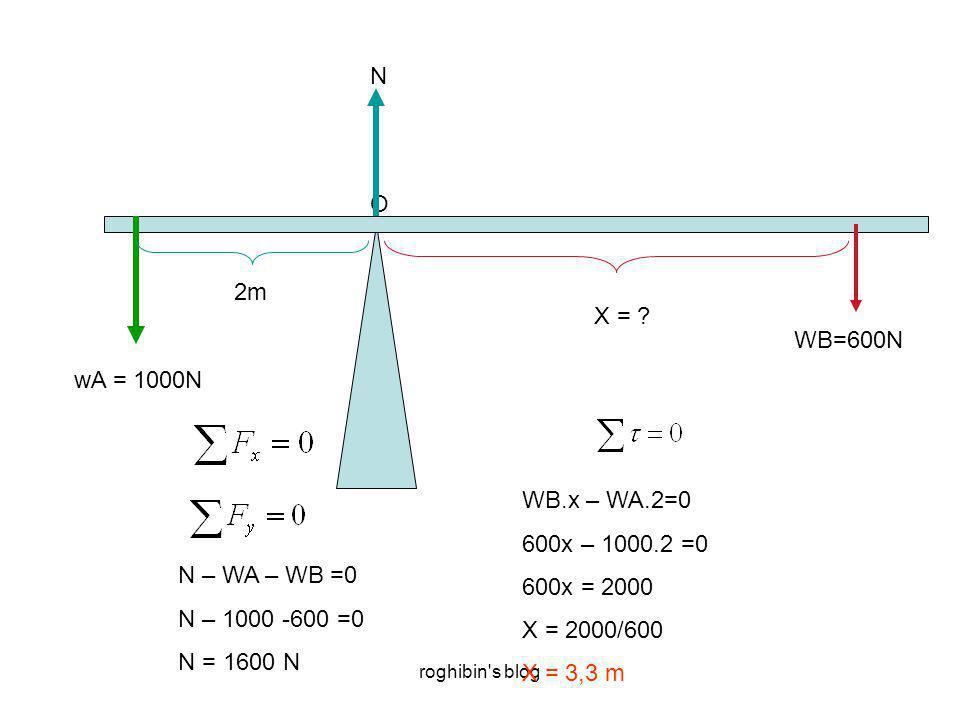 roghibin s blog 2m wA = 1000N WB=600N X = .