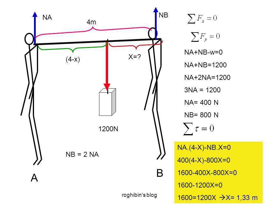 roghibin s blog A B 1200N NA NB 4m X=.