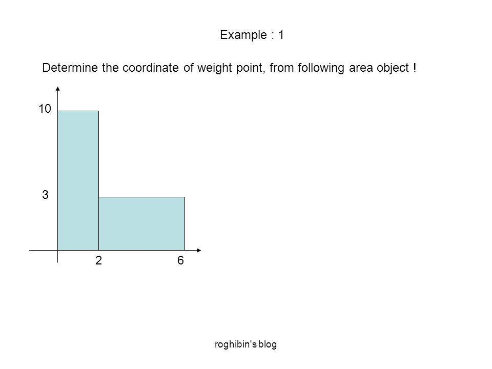 roghibin's blog Example : 1 Determine the coordinate of weight point, from following area object ! 26 3 10