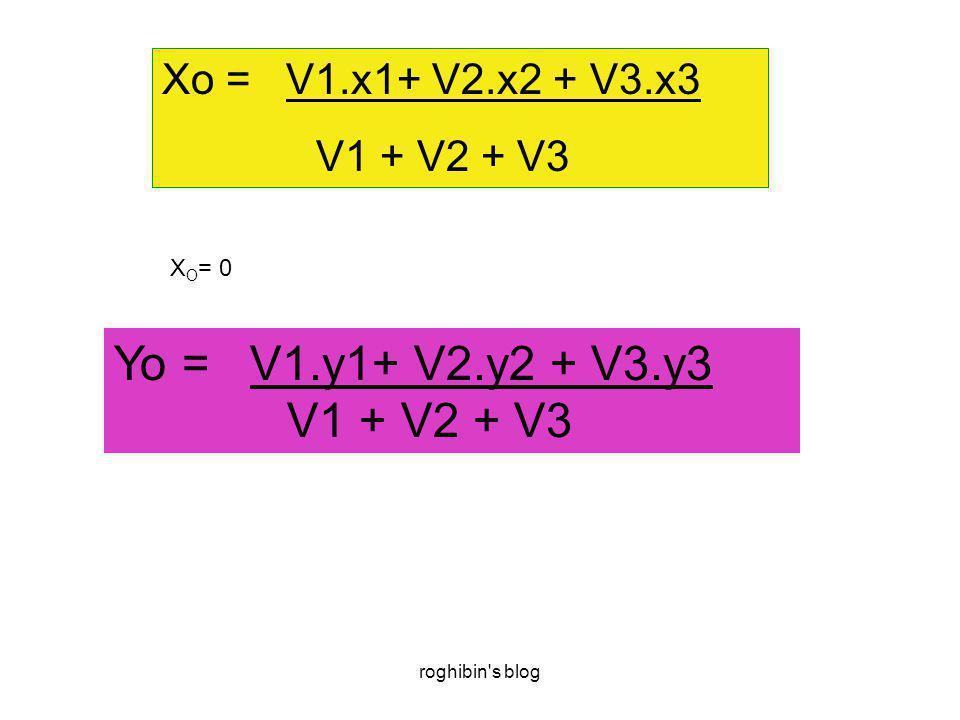 roghibin s blog Xo = V1.x1+ V2.x2 + V3.x3 V1 + V2 + V3 X O = 0 Yo = V1.y1+ V2.y2 + V3.y3 V1 + V2 + V3